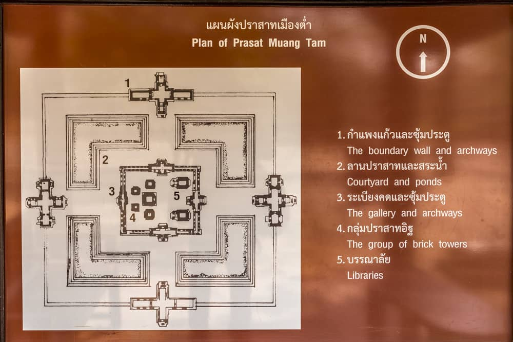 Übersichtskarte des Tempels
